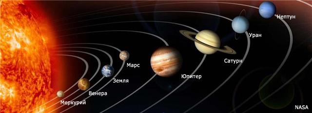Возраст солнечной системы